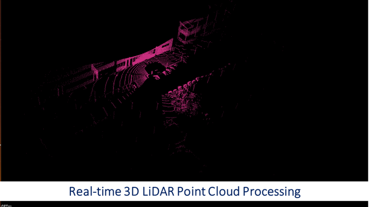 Real-time 3D LiDAR Point Cloud Processing